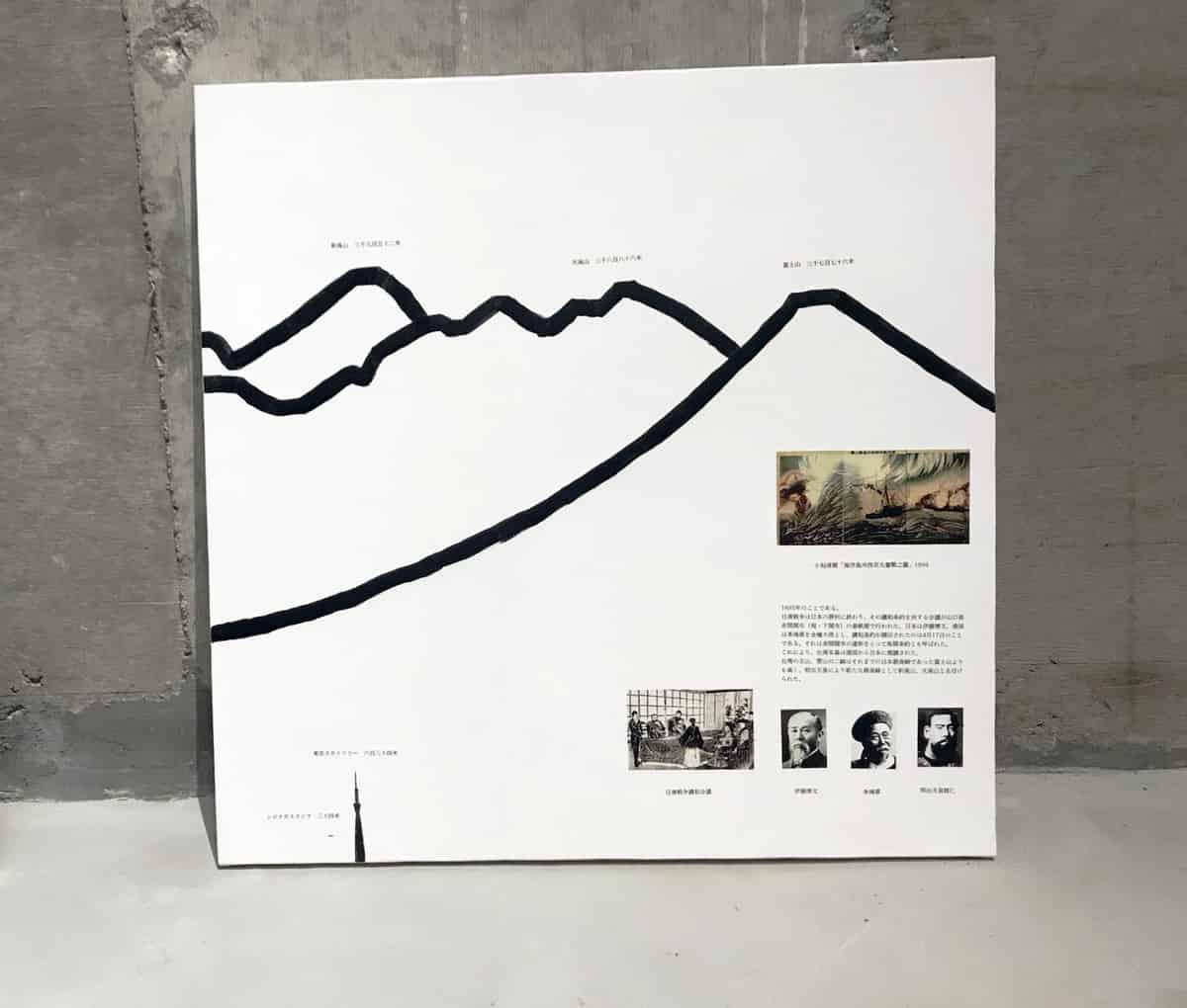 日本三大山景図 1895